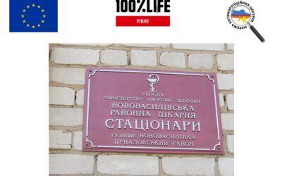 Районна лікарня неправомірно витратила 176 000 гривень